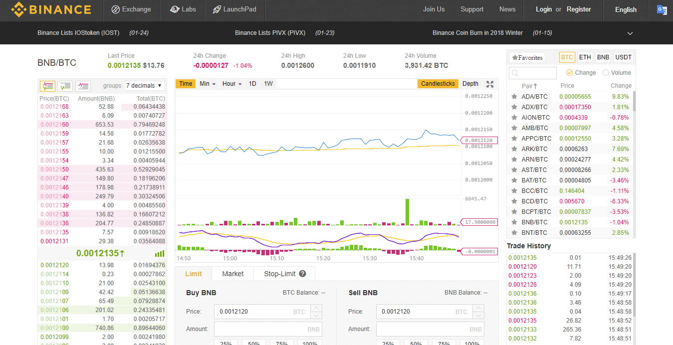 what are the top cryptocurrency exchanges